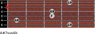A#7sus/Ab for guitar on frets 4, 1, 3, 3, x, 4