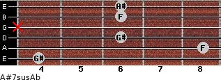 A#7sus/Ab for guitar on frets 4, 8, 6, x, 6, 6