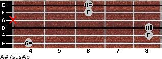 A#7sus/Ab for guitar on frets 4, 8, 8, x, 6, 6