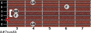 A#7sus/Ab for guitar on frets 4, x, 3, 3, 6, 4