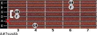 A#7sus/Ab for guitar on frets 4, x, 3, 3, 6, 6