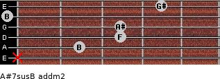 A#7sus/B add(m2) guitar chord
