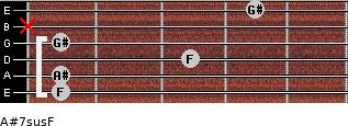 A#7sus/F for guitar on frets 1, 1, 3, 1, x, 4
