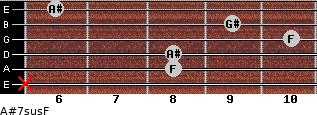 A#7sus/F for guitar on frets x, 8, 8, 10, 9, 6