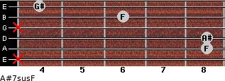 A#7sus/F for guitar on frets x, 8, 8, x, 6, 4