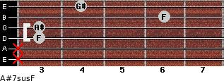 A#7sus/F for guitar on frets x, x, 3, 3, 6, 4