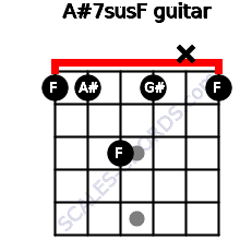 A#7sus/F for guitar on frets 1, 1, 3, 1, x, 1