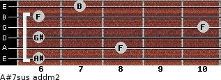 A#7sus add(m2) for guitar on frets 6, 8, 6, 10, 6, 7