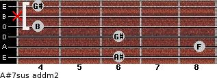 A#7sus add(m2) for guitar on frets 6, 8, 6, 4, x, 4