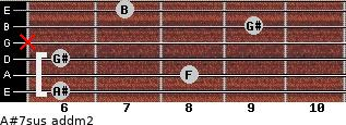A#7sus add(m2) for guitar on frets 6, 8, 6, x, 9, 7