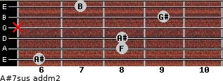 A#7sus add(m2) for guitar on frets 6, 8, 8, x, 9, 7