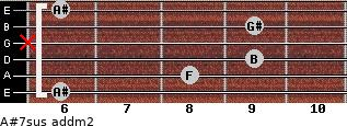 A#7sus add(m2) for guitar on frets 6, 8, 9, x, 9, 6