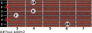 A#7sus add(m2) for guitar on frets 6, x, 3, 4, x, 4