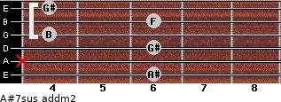 A#7sus add(m2) for guitar on frets 6, x, 6, 4, 6, 4