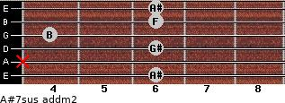 A#7sus add(m2) for guitar on frets 6, x, 6, 4, 6, 6