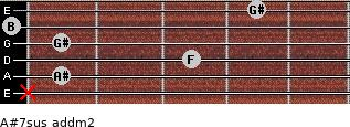 A#7sus add(m2) for guitar on frets x, 1, 3, 1, 0, 4