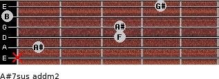 A#7sus add(m2) for guitar on frets x, 1, 3, 3, 0, 4