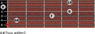 A#7sus add(m2) for guitar on frets x, 1, 3, 4, 0, 4