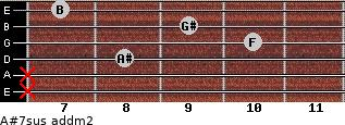 A#7sus add(m2) for guitar on frets x, x, 8, 10, 9, 7