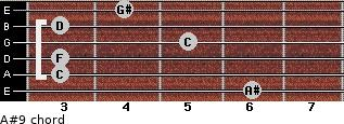 A#9 for guitar on frets 6, 3, 3, 5, 3, 4