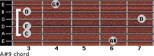 A#9 for guitar on frets 6, 3, 3, 7, 3, 4