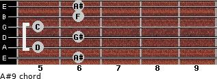 A#9 for guitar on frets 6, 5, 6, 5, 6, 6