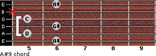 A#9 for guitar on frets 6, 5, 6, 5, x, 6