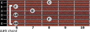 A#9 for guitar on frets 6, 8, 6, 7, 6, 8