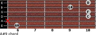 A#9 for guitar on frets 6, x, 10, 10, 9, 10