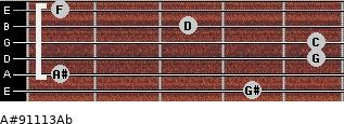 A#9/11/13/Ab for guitar on frets 4, 1, 5, 5, 3, 1
