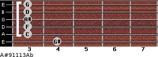 A#9/11/13/Ab for guitar on frets 4, 3, 3, 3, 3, 3