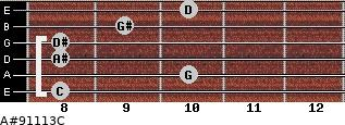 A#9/11/13/C for guitar on frets 8, 10, 8, 8, 9, 10