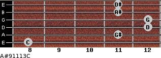 A#9/11/13/C for guitar on frets 8, 11, 12, 12, 11, 11