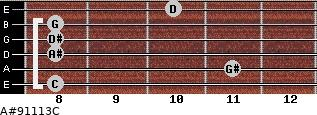 A#9/11/13/C for guitar on frets 8, 11, 8, 8, 8, 10