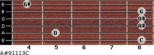 A#9/11/13/C for guitar on frets 8, 5, 8, 8, 8, 4