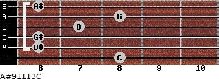 A#9/11/13/C for guitar on frets 8, 6, 6, 7, 8, 6