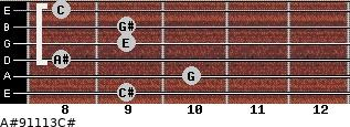 A#º9/11/13/C# for guitar on frets 9, 10, 8, 9, 9, 8