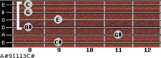 A#º9/11/13/C# for guitar on frets 9, 11, 8, 9, 8, 8