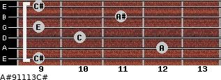 A#º9\11\13\C# for guitar on frets 9, 12, 10, 9, 11, 9
