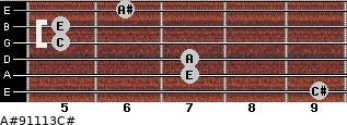 A#º9\11\13\C# for guitar on frets 9, 7, 7, 5, 5, 6