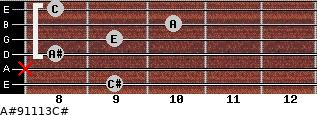 A#º9\11\13\C# for guitar on frets 9, x, 8, 9, 10, 8