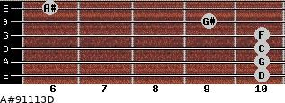 A#9/11/13/D for guitar on frets 10, 10, 10, 10, 9, 6