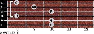 A#9/11/13/D for guitar on frets 10, 10, 8, 10, 9, 8