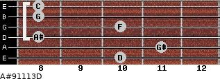 A#9/11/13/D for guitar on frets 10, 11, 8, 10, 8, 8