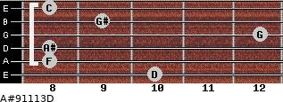 A#9/11/13/D for guitar on frets 10, 8, 8, 12, 9, 8