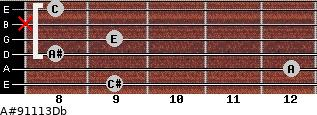 A#º9\11\13\Db for guitar on frets 9, 12, 8, 9, x, 8