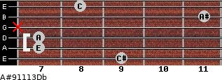 A#º9\11\13\Db for guitar on frets 9, 7, 7, x, 11, 8