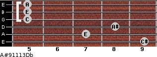 A#º9\11\13\Db for guitar on frets 9, 7, 8, 5, 5, 5