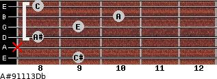 A#º9\11\13\Db for guitar on frets 9, x, 8, 9, 10, 8