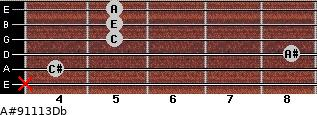 A#º9\11\13\Db for guitar on frets x, 4, 8, 5, 5, 5
